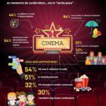 GROUPON_survey cinema Musiculturaonline