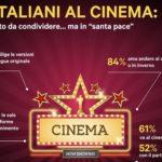 GROUPON_survey cinema tagliato Musiculturaonline