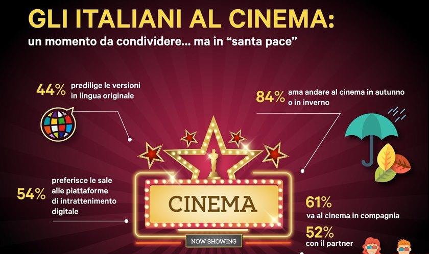 """Gli italiani al cinema: un momento da condividere … ma in """"santa pace"""""""